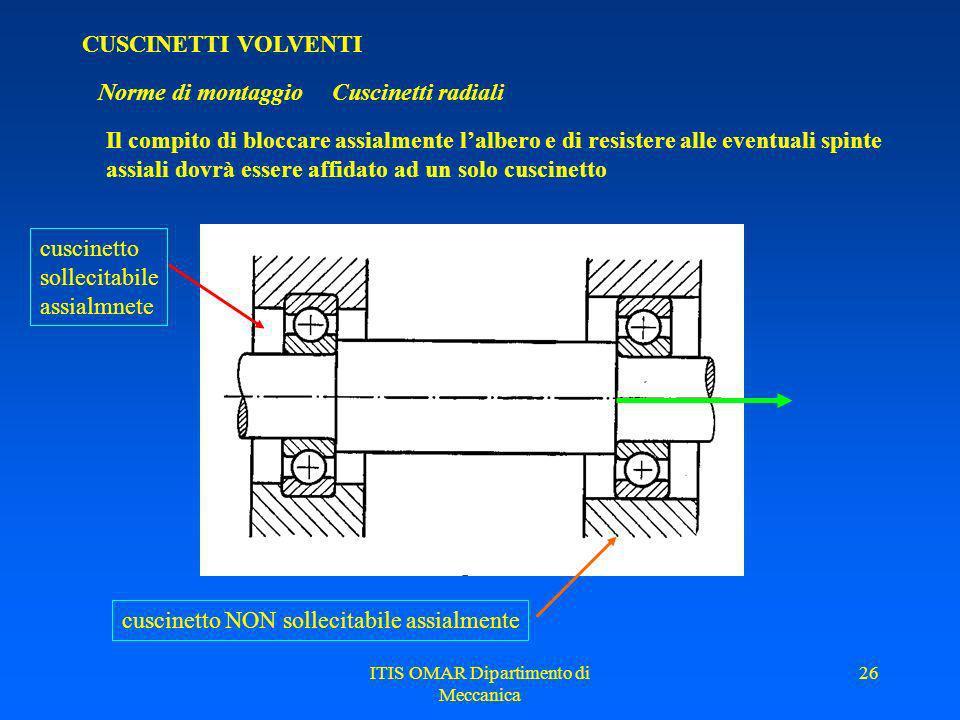 ITIS OMAR Dipartimento di Meccanica 25 CUSCINETTI VOLVENTI Esecuzioni delle sedi Accoppiamenti per alloggiamenti di ghisa o acciaio in un sol pezzo Ca