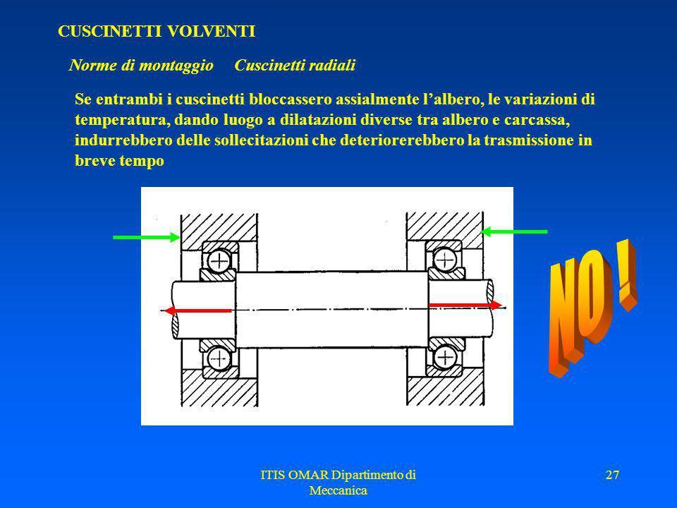 ITIS OMAR Dipartimento di Meccanica 26 CUSCINETTI VOLVENTI Norme di montaggio Cuscinetti radiali Il compito di bloccare assialmente lalbero e di resis