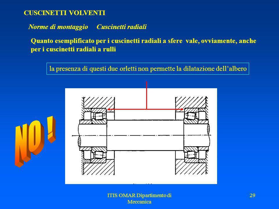 ITIS OMAR Dipartimento di Meccanica 28 CUSCINETTI VOLVENTI Norme di montaggio Cuscinetti radiali Quanto esemplificato per i cuscinetti radiali a sfere
