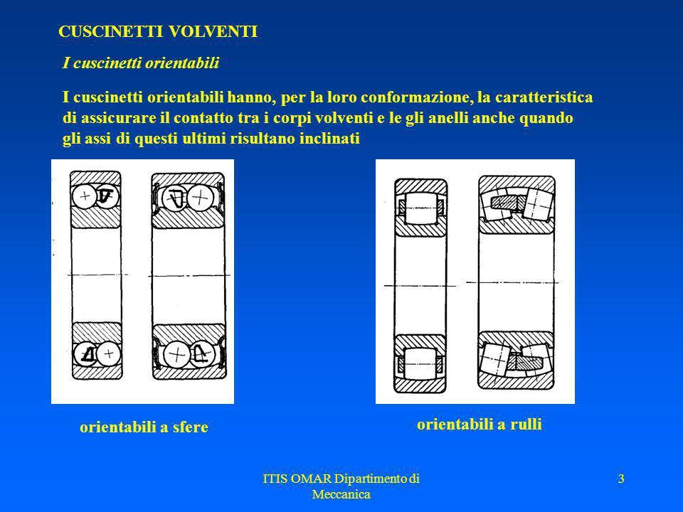 ITIS OMAR Dipartimento di Meccanica 13 CUSCINETTI VOLVENTI La scelta del tipo Se il disassamento è variabile si devono adottare dei cuscinetti di tipo orientabile Lorientabilità è ottenuta tra gli anelli e i corpi volventi