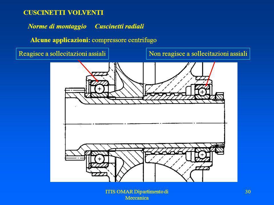 ITIS OMAR Dipartimento di Meccanica 29 CUSCINETTI VOLVENTI Norme di montaggio Cuscinetti radiali Quanto esemplificato per i cuscinetti radiali a sfere