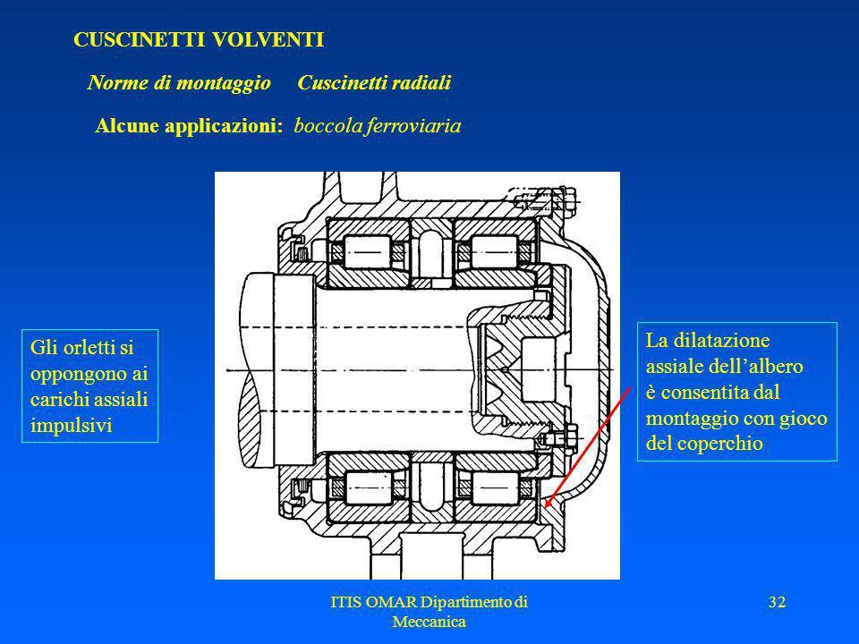 ITIS OMAR Dipartimento di Meccanica 31 CUSCINETTI VOLVENTI Norme di montaggio Cuscinetti radiali Alcune applicazioni: sega a nastro Non reagisce a sol