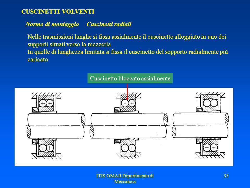 ITIS OMAR Dipartimento di Meccanica 32 CUSCINETTI VOLVENTI Norme di montaggio Cuscinetti radiali Alcune applicazioni: boccola ferroviaria Gli orletti
