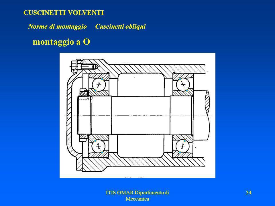 ITIS OMAR Dipartimento di Meccanica 33 CUSCINETTI VOLVENTI Norme di montaggio Cuscinetti radiali Nelle trasmissioni lunghe si fissa assialmente il cus