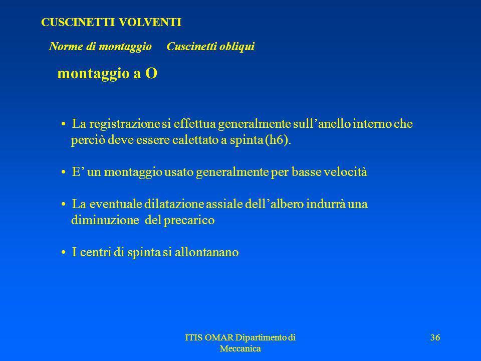 ITIS OMAR Dipartimento di Meccanica 35 CUSCINETTI VOLVENTI Norme di montaggio Cuscinetti obliqui montaggio a O