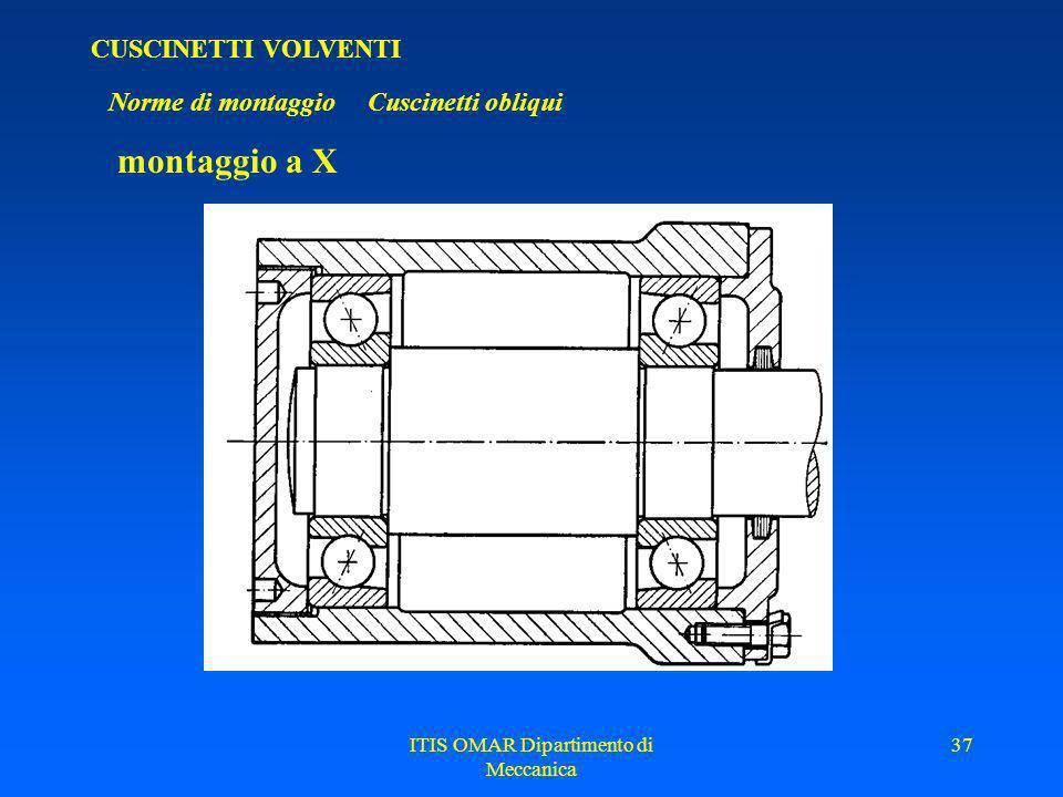 ITIS OMAR Dipartimento di Meccanica 36 CUSCINETTI VOLVENTI Norme di montaggio Cuscinetti obliqui montaggio a O La registrazione si effettua generalmen