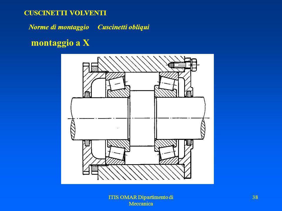 ITIS OMAR Dipartimento di Meccanica 37 CUSCINETTI VOLVENTI Norme di montaggio Cuscinetti obliqui montaggio a X