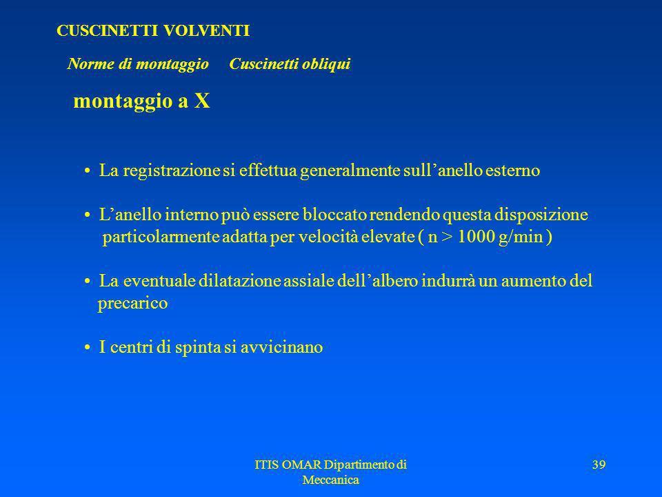 ITIS OMAR Dipartimento di Meccanica 38 CUSCINETTI VOLVENTI Norme di montaggio Cuscinetti obliqui montaggio a X