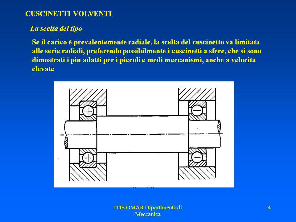 ITIS OMAR Dipartimento di Meccanica 44 CUSCINETTI VOLVENTI Norme di montaggio Cuscinetti assiali Quando non si possa fare affidamento su di una perfetta quadratura fra i piani di appoggio e lalbero, è indispensabile usare cuscinetti assiali orientabili