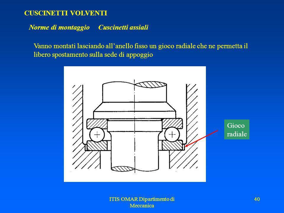 ITIS OMAR Dipartimento di Meccanica 39 CUSCINETTI VOLVENTI Norme di montaggio Cuscinetti obliqui montaggio a X La registrazione si effettua generalmen