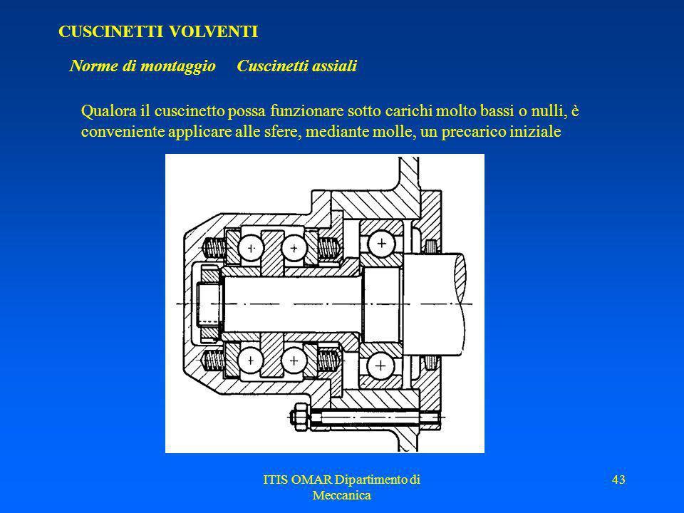 ITIS OMAR Dipartimento di Meccanica 42 CUSCINETTI VOLVENTI Norme di montaggio Cuscinetti assiali Qualora il cuscinetto possa funzionare sotto carichi