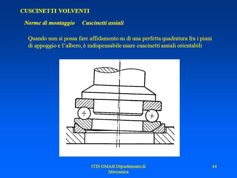 ITIS OMAR Dipartimento di Meccanica 43 CUSCINETTI VOLVENTI Norme di montaggio Cuscinetti assiali Qualora il cuscinetto possa funzionare sotto carichi