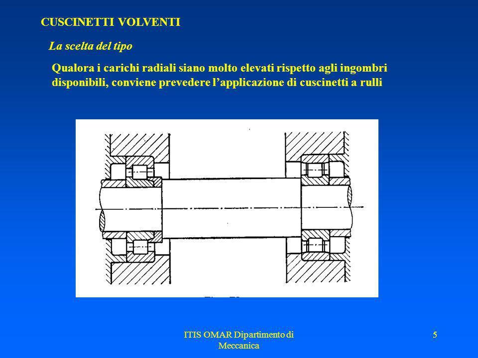 ITIS OMAR Dipartimento di Meccanica 25 CUSCINETTI VOLVENTI Esecuzioni delle sedi Accoppiamenti per alloggiamenti di ghisa o acciaio in un sol pezzo Carico rotante rispetto allanello esterno Carichi normali o elevati (P>0.07C) Carichi leggeri e variabili (P<0.07C) N7 M7 Carico di direzione indeterminata Elevati carichi durto (motori di trazione) Carichi normali o elevati (P>0.07C) M7 K7 Rotazione precisa e silenziosa Mandrini per macchine utensili Piccoli motori elettrici K6 H6-J6
