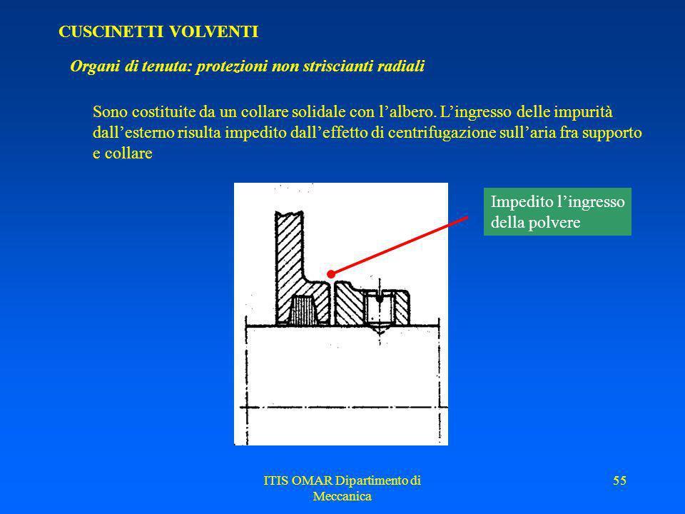 ITIS OMAR Dipartimento di Meccanica 54 CUSCINETTI VOLVENTI Organi di tenuta: protezioni non striscianti Le protezioni non striscianti si basano sullef