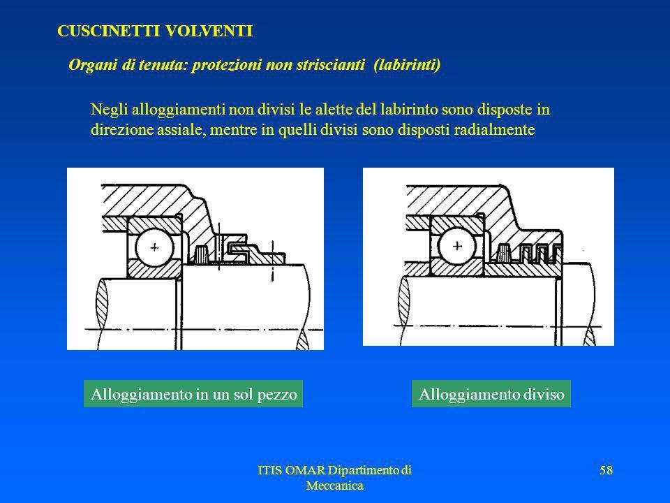 ITIS OMAR Dipartimento di Meccanica 57 CUSCINETTI VOLVENTI Organi di tenuta: protezioni non striscianti (labirinti) Ha unefficacia nettamente superior
