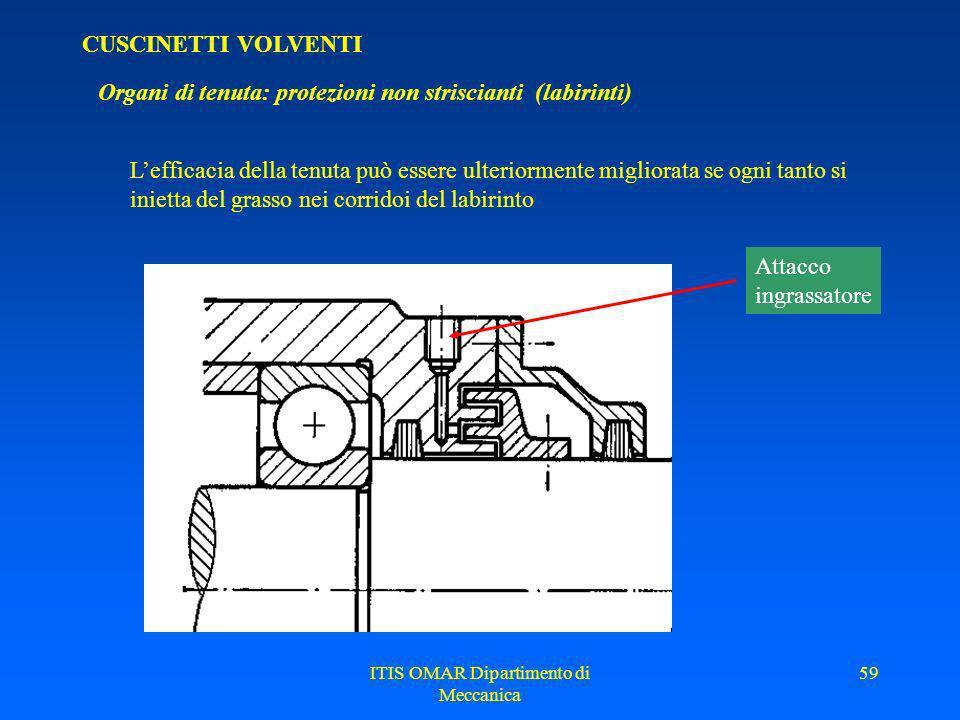 ITIS OMAR Dipartimento di Meccanica 58 CUSCINETTI VOLVENTI Organi di tenuta: protezioni non striscianti (labirinti) Negli alloggiamenti non divisi le