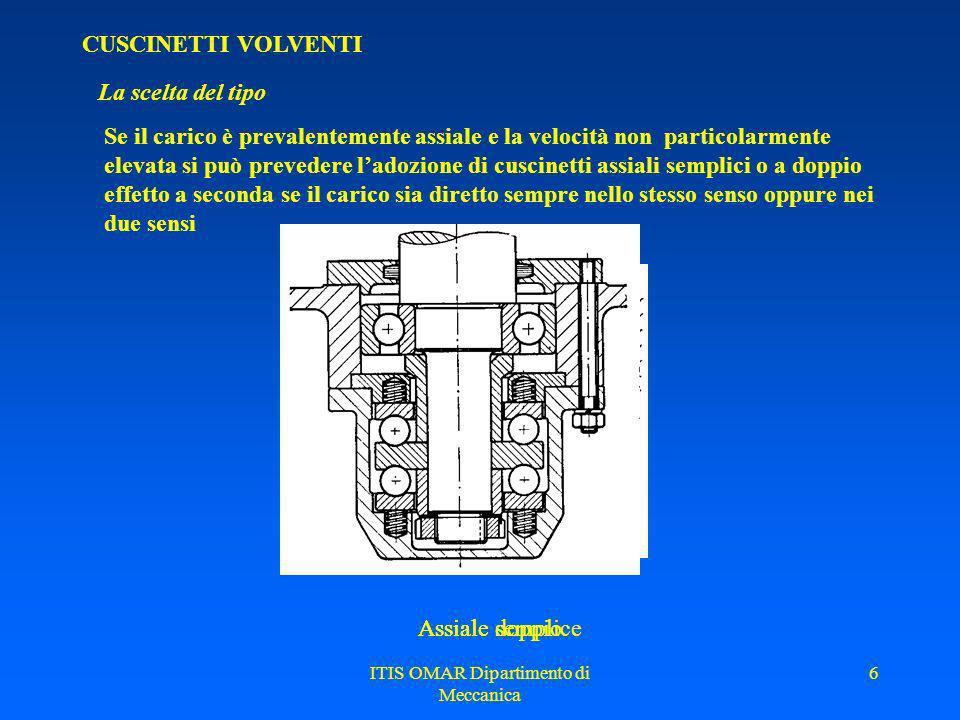 ITIS OMAR Dipartimento di Meccanica 56 CUSCINETTI VOLVENTI Organi di tenuta: protezioni non striscianti assiali Consiste in una piccola luce radiale tra lalbero (rotante) e lalloggiamento (fisso)