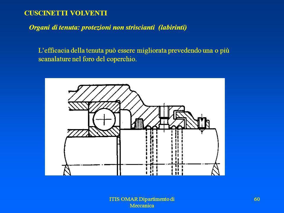 ITIS OMAR Dipartimento di Meccanica 59 CUSCINETTI VOLVENTI Organi di tenuta: protezioni non striscianti (labirinti) Lefficacia della tenuta può essere
