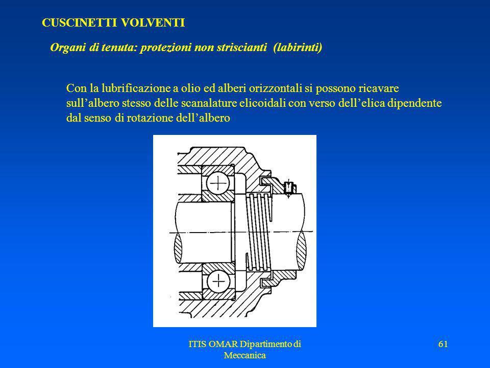 ITIS OMAR Dipartimento di Meccanica 60 CUSCINETTI VOLVENTI Organi di tenuta: protezioni non striscianti (labirinti) Lefficacia della tenuta può essere