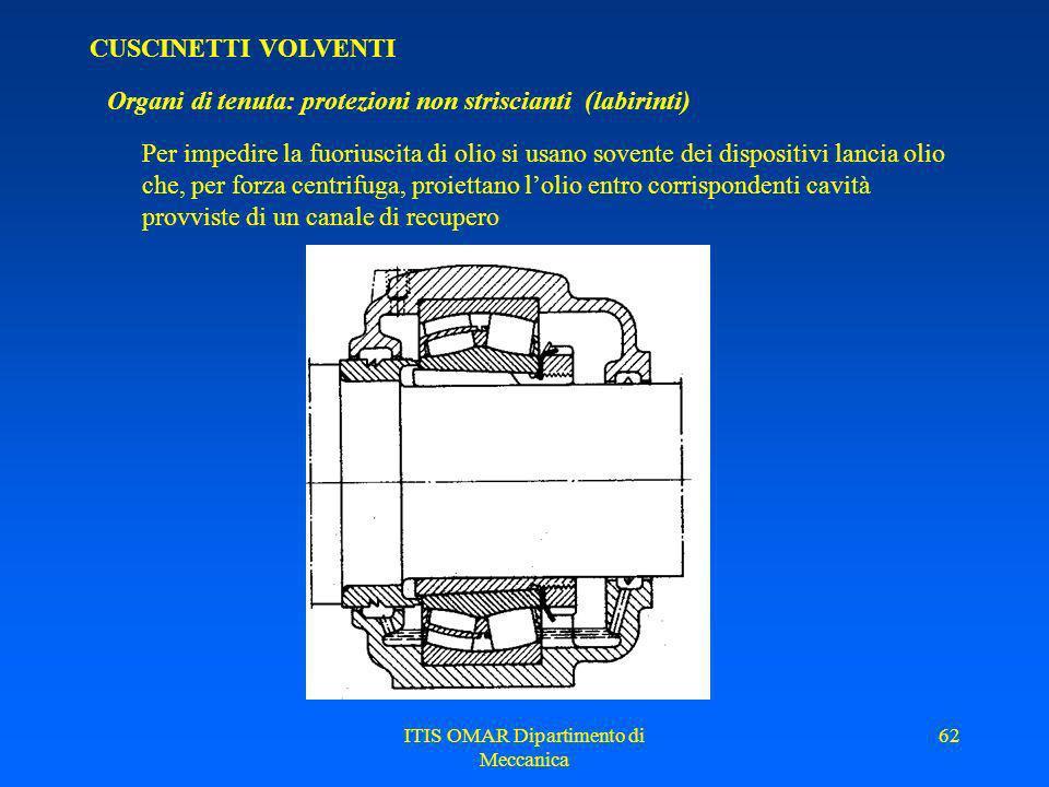 ITIS OMAR Dipartimento di Meccanica 61 CUSCINETTI VOLVENTI Organi di tenuta: protezioni non striscianti (labirinti) Con la lubrificazione a olio ed al