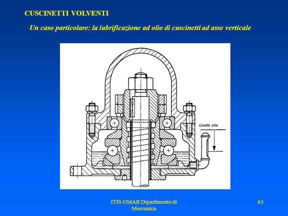 ITIS OMAR Dipartimento di Meccanica 62 CUSCINETTI VOLVENTI Organi di tenuta: protezioni non striscianti (labirinti) Per impedire la fuoriuscita di oli