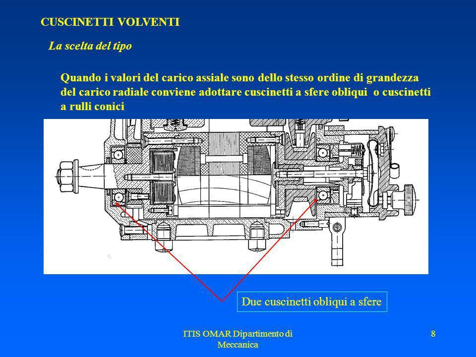 ITIS OMAR Dipartimento di Meccanica 7 CUSCINETTI VOLVENTI La scelta del tipo Se il carico è prevalentemente assiale ma la velocità è particolarmente e