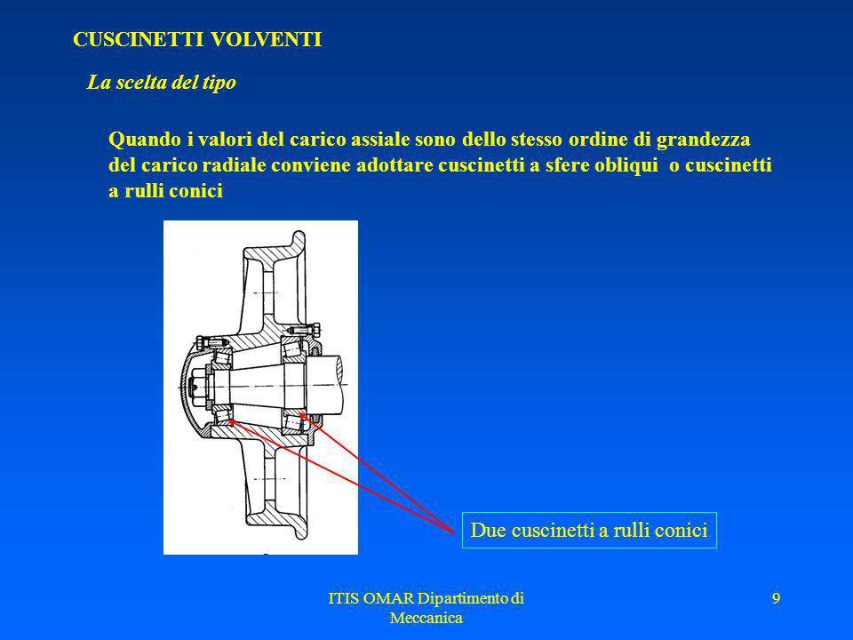 ITIS OMAR Dipartimento di Meccanica 9 CUSCINETTI VOLVENTI La scelta del tipo Quando i valori del carico assiale sono dello stesso ordine di grandezza del carico radiale conviene adottare cuscinetti a sfere obliqui o cuscinetti a rulli conici Due cuscinetti a rulli conici