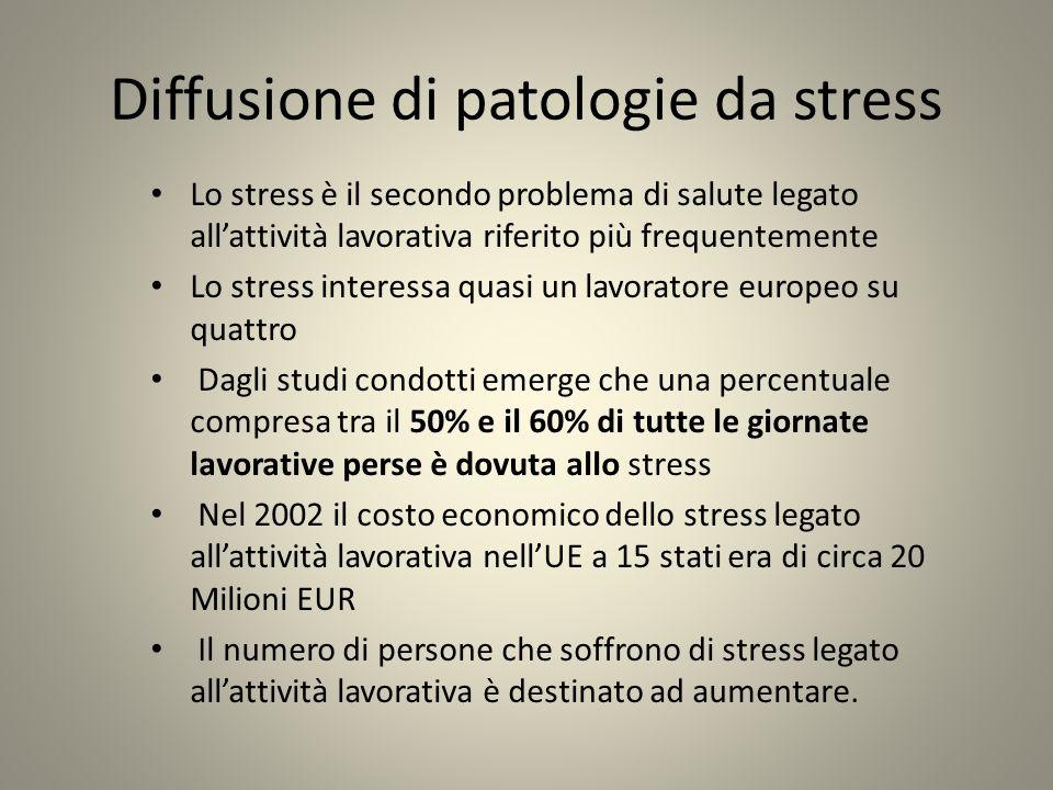 Diffusione di patologie da stress Lo stress è il secondo problema di salute legato allattività lavorativa riferito più frequentemente Lo stress intere