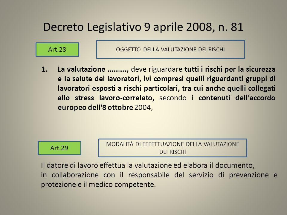 Decreto Legislativo 9 aprile 2008, n. 81 1.La valutazione ………., deve riguardare tutti i rischi per la sicurezza e la salute dei lavoratori, ivi compre