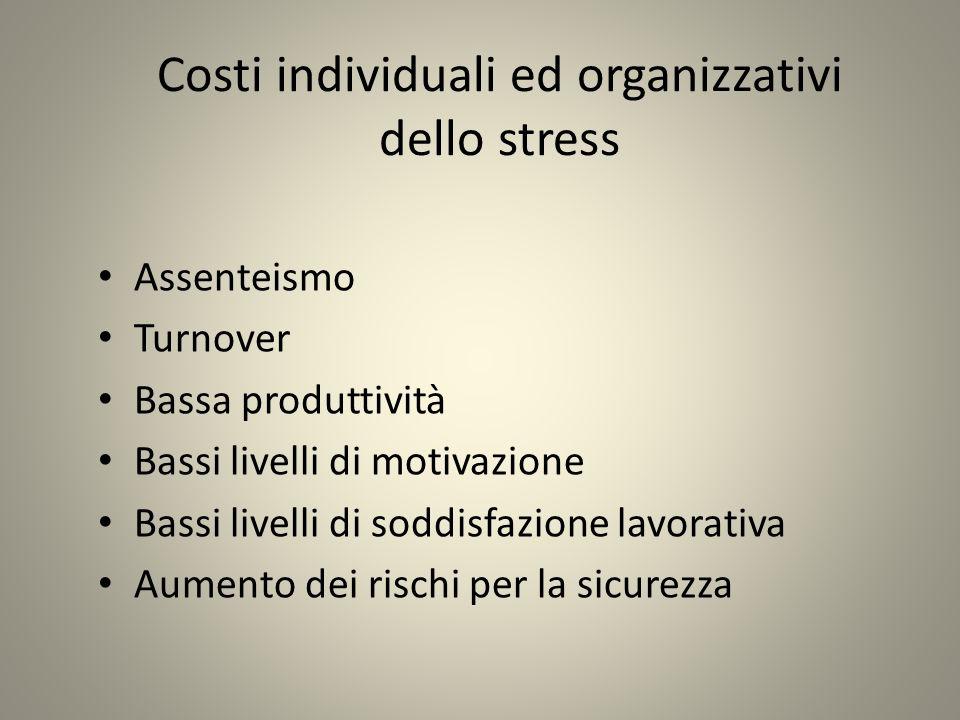 Costi individuali ed organizzativi dello stress Assenteismo Turnover Bassa produttività Bassi livelli di motivazione Bassi livelli di soddisfazione la