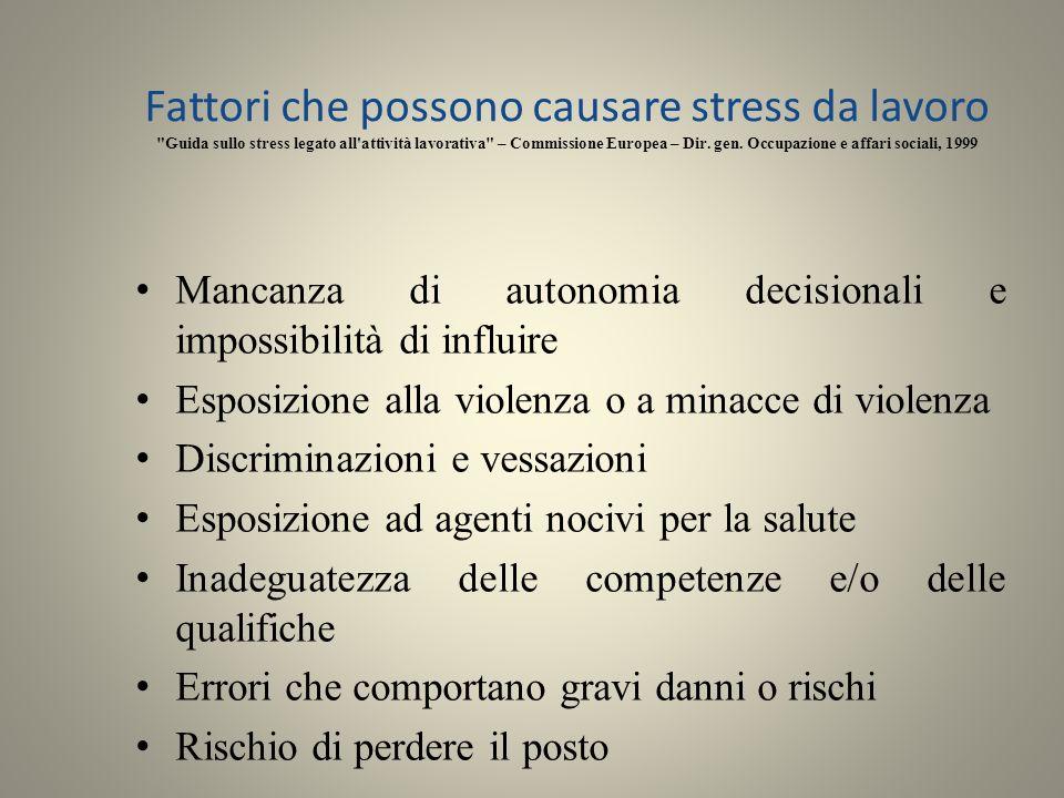 Fattori che possono causare stress da lavoro