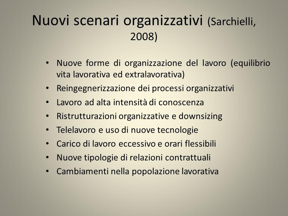 Nuovi scenari organizzativi (Sarchielli, 2008) Nuove forme di organizzazione del lavoro (equilibrio vita lavorativa ed extralavorativa) Reingegnerizza