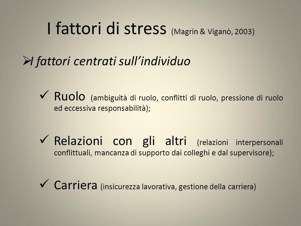 I fattori di stress (Magrin & Viganò, 2003) I fattori centrati sullindividuo Ruolo (ambiguità di ruolo, conflitti di ruolo, pressione di ruolo ed ecce