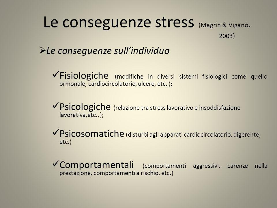 Le conseguenze stress (Magrin & Viganò, 2003) Le conseguenze sullindividuo Fisiologiche (modifiche in diversi sistemi fisiologici come quello ormonale