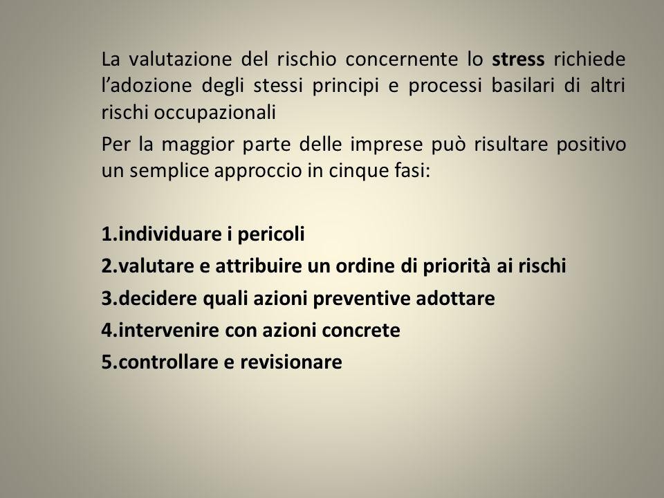 La valutazione del rischio concernente lo stress richiede ladozione degli stessi principi e processi basilari di altri rischi occupazionali Per la mag