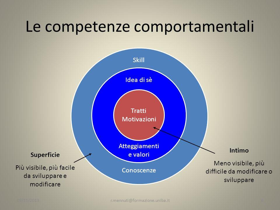 Le competenze comportamentali Tratti Motivazioni Idea di sè Atteggiamenti e valori Skill Conoscenze Superficie Più visibile, più facile da sviluppare