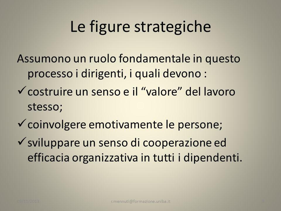 Le figure strategiche Assumono un ruolo fondamentale in questo processo i dirigenti, i quali devono : costruire un senso e il valore del lavoro stesso