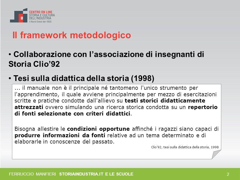 2 Collaborazione con lassociazione di insegnanti di Storia Clio92 Tesi sulla didattica della storia (1998)...