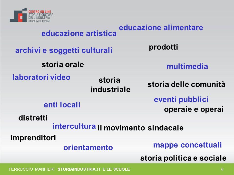 5 Intermediazione Mediazione Valorizzazione multidisciplinare FERRUCCIO MANFIERI STORIAINDUSTRIA.IT E LE SCUOLE Materiali storici su storiaindustria.it