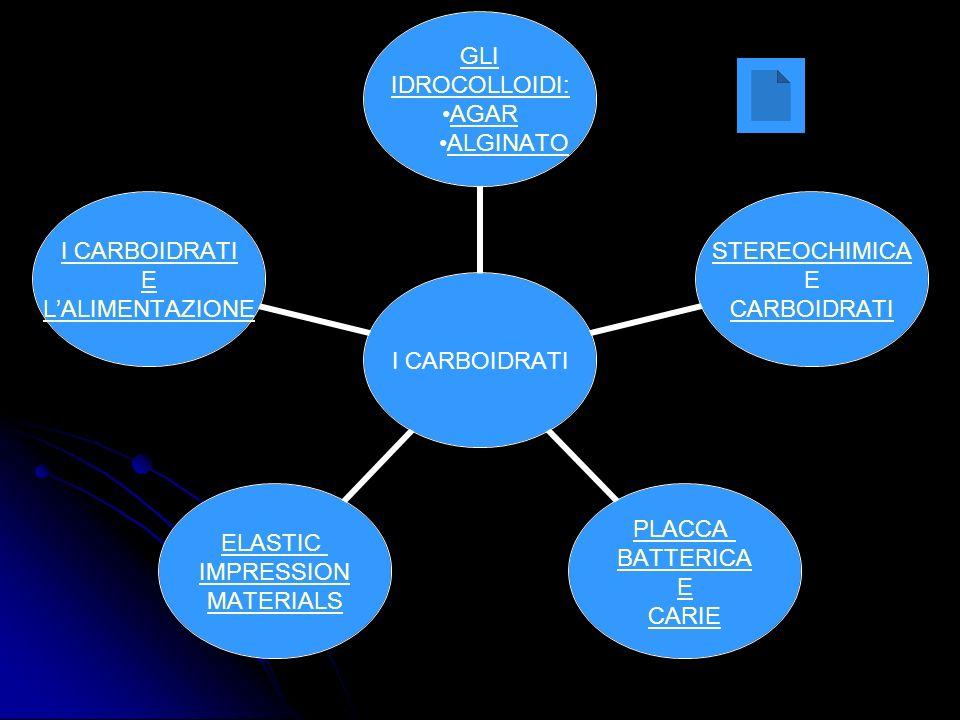 I CARBOIDRATI GLI IDROCOLLOIDI: AGAR ALGINATO STEREOCHIMICA E CARBOIDRATI PLACCA BATTERICA E CARIE ELASTIC IMPRESSION MATERIALS I CARBOIDRATI E LALIMENTAZIONE