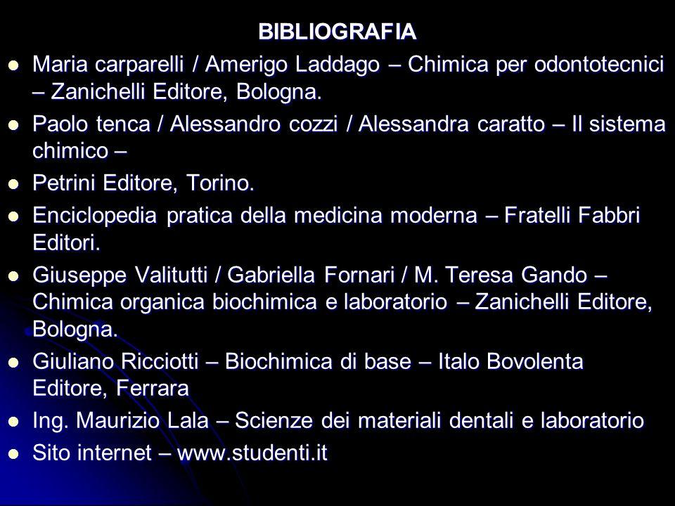 BIBLIOGRAFIA Maria carparelli / Amerigo Laddago – Chimica per odontotecnici – Zanichelli Editore, Bologna.