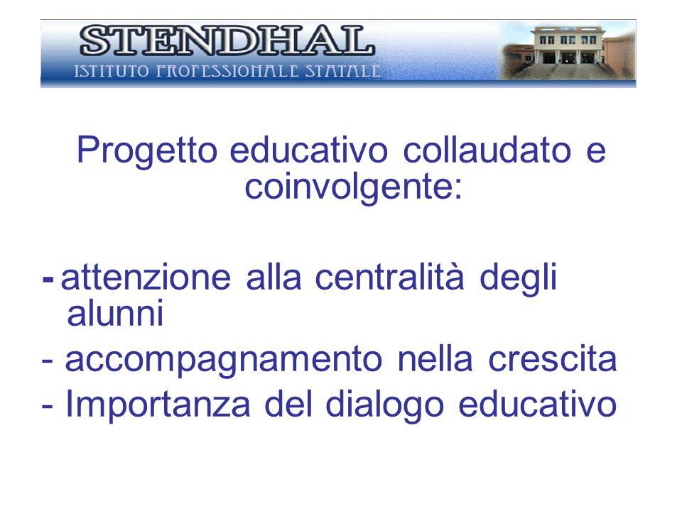 Progetto educativo collaudato e coinvolgente: - attenzione alla centralità degli alunni - accompagnamento nella crescita - Importanza del dialogo educativo