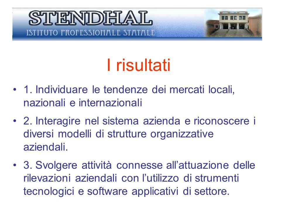 I risultati 1. Individuare le tendenze dei mercati locali, nazionali e internazionali 2.