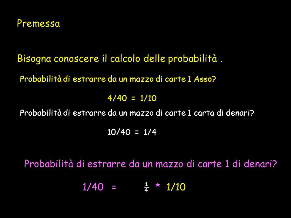 Teorema di Bayes P(H i | E) = P(H i )* P(E|H i ) / [P(H i )* P(E|H i )] Probabilità a priori [P(H i )] Probabilità condizionale [P(E|H i )] Probabilità congiunta [P(H i )* P(E|H i )] Probabilità a posteriori P(H i )* P(E|H i ) / [P(H i )* P(E|H i )]