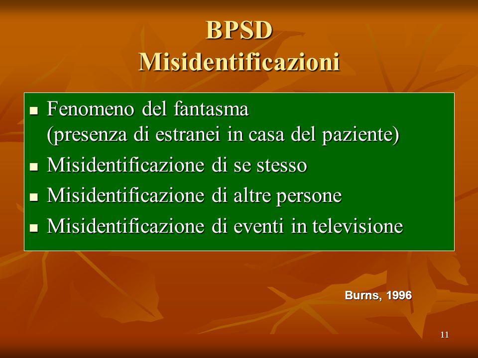 11 BPSD Misidentificazioni Fenomeno del fantasma (presenza di estranei in casa del paziente) Fenomeno del fantasma (presenza di estranei in casa del p