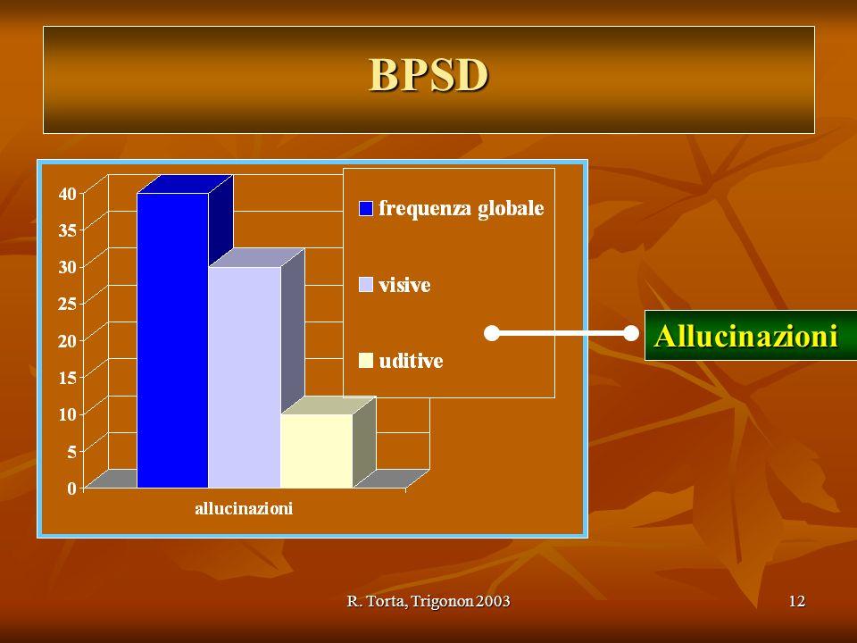 R. Torta, Trigonon 200312 BPSD Allucinazioni
