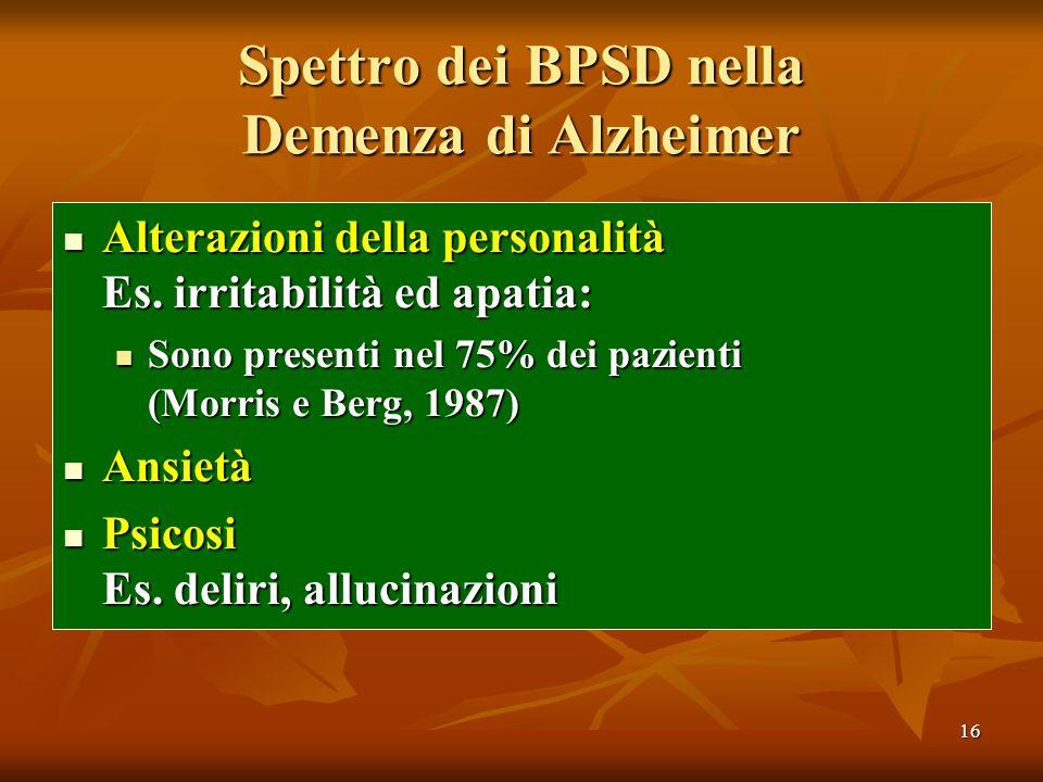 16 Spettro dei BPSD nella Demenza di Alzheimer Alterazioni della personalità Es. irritabilità ed apatia: Alterazioni della personalità Es. irritabilit