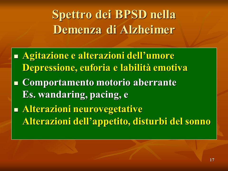 17 Spettro dei BPSD nella Demenza di Alzheimer Agitazione e alterazioni dellumore Depressione, euforia e labilità emotiva Agitazione e alterazioni del