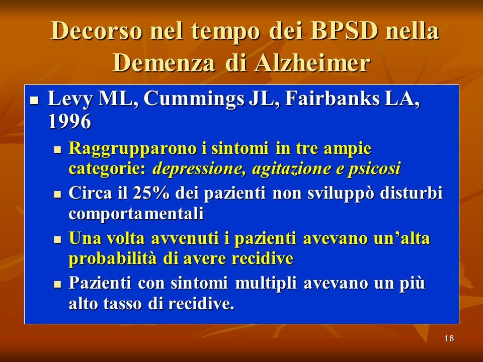 18 Decorso nel tempo dei BPSD nella Demenza di Alzheimer Decorso nel tempo dei BPSD nella Demenza di Alzheimer Levy ML, Cummings JL, Fairbanks LA, 199