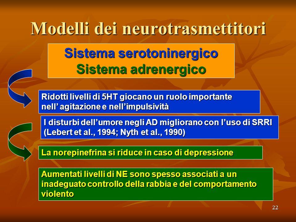 22 Modelli dei neurotrasmettitori Sistema serotoninergico Sistema adrenergico Ridotti livelli di 5HT giocano un ruolo importante nell agitazione e nel